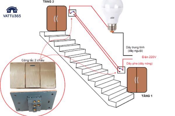 Các loại sơ đồ mạch điện cầu thang và cách lắp đặt đơn giản