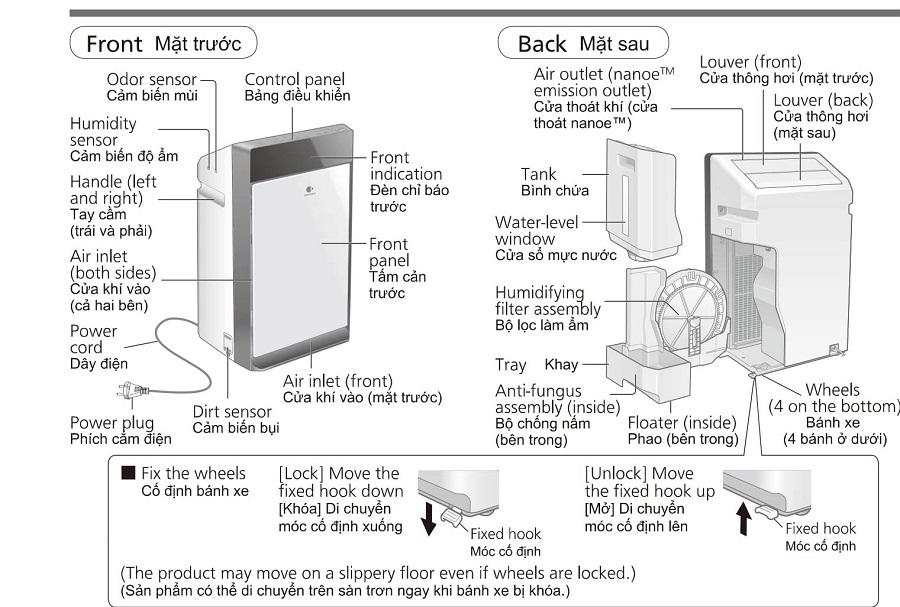 Cấu tạo chung máy lọc không khí Panasonic